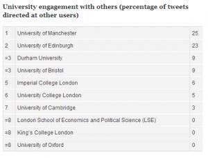 university-engagement