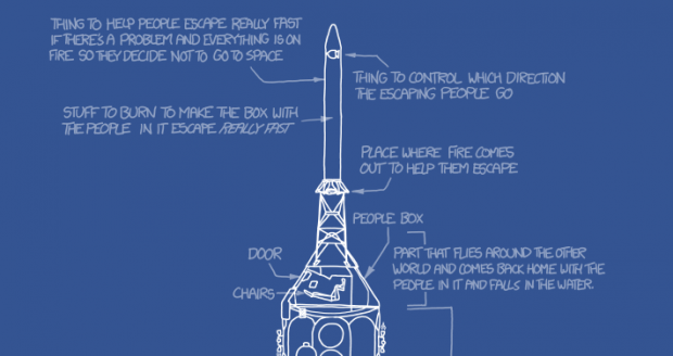 UpGoer Five - The top ten hundred word description of a Rocket
